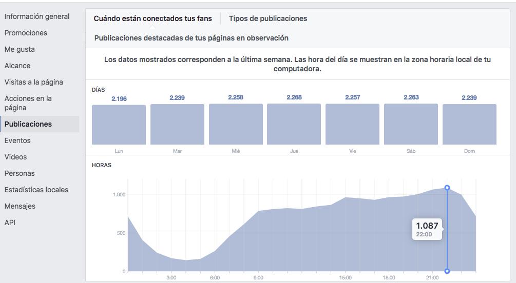 usuarios activos en Facebook (semanal)